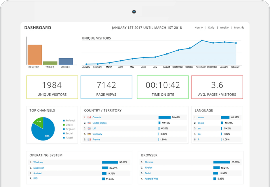 Bookmark analytics website growth and traffic