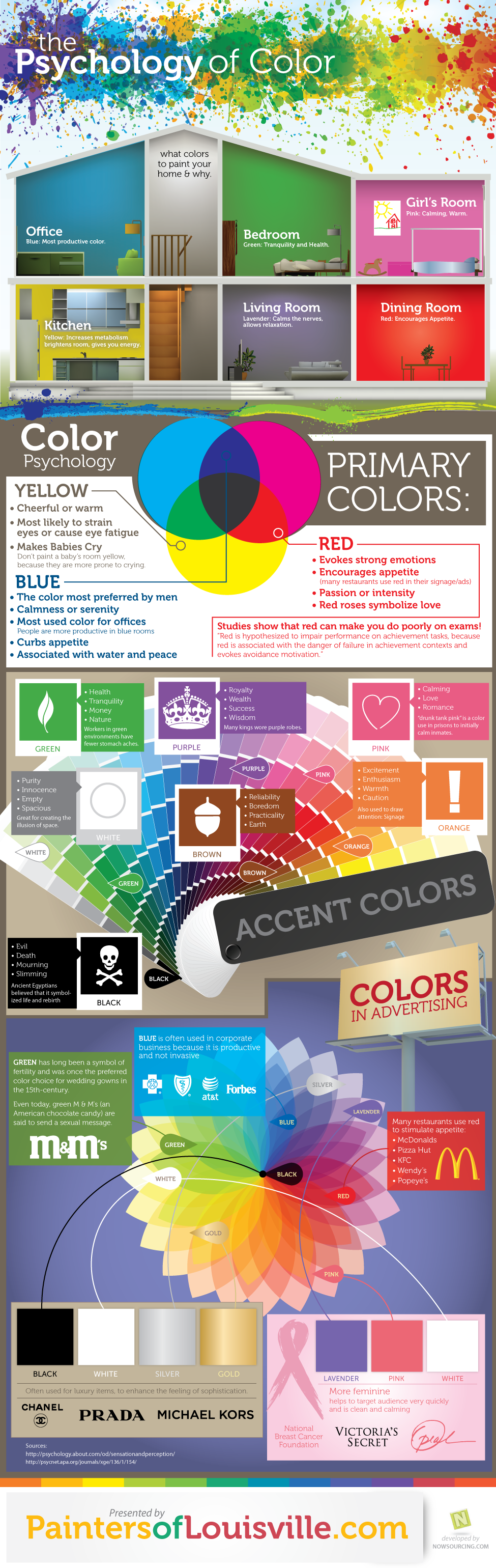 Infographic | The Psychology Of Color
