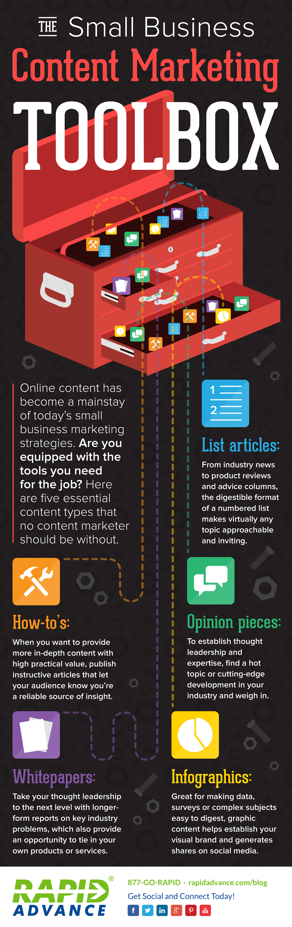 Infographic | The Small Business Content Marketing Toolbox