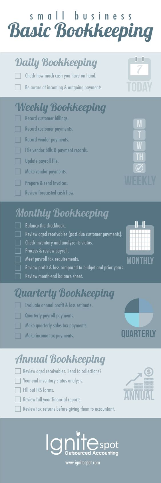 Infographic | Basic Bookkeeping for Small Businesses