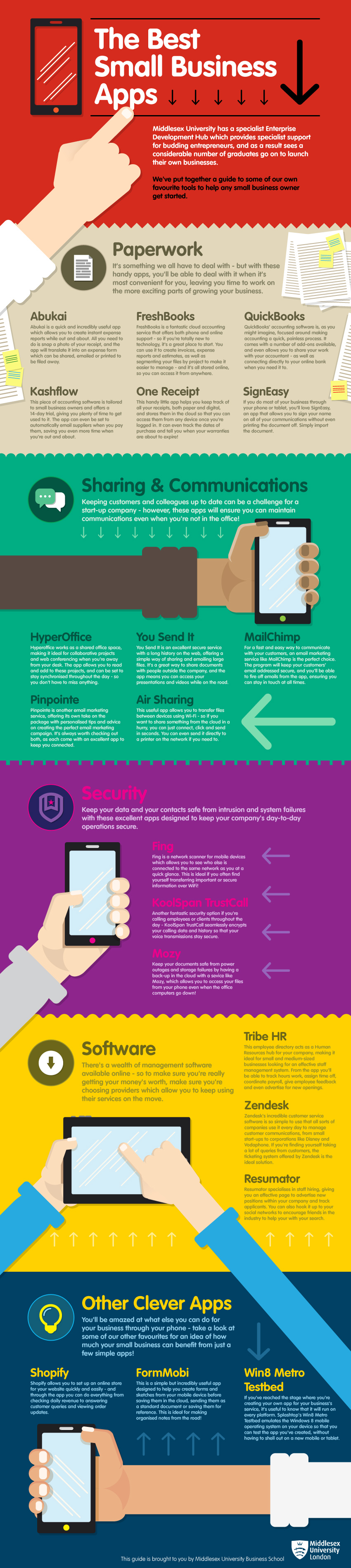 infographic best small business apps