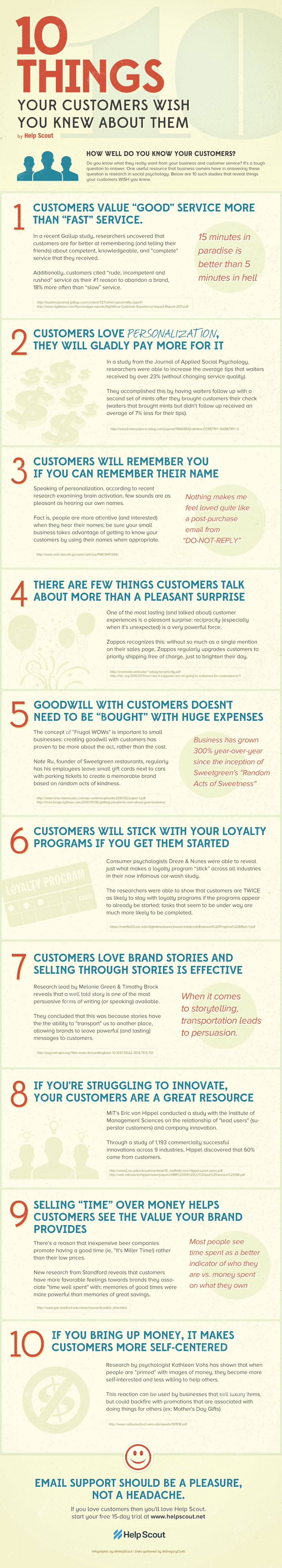 Infographic | 10 Ways of Offering Better Customer Service