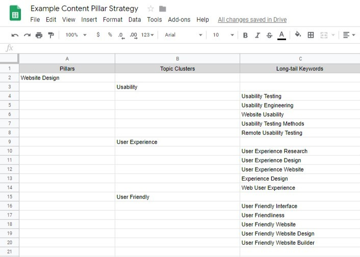 Middle Content Pillar Strategy - Google Sheets