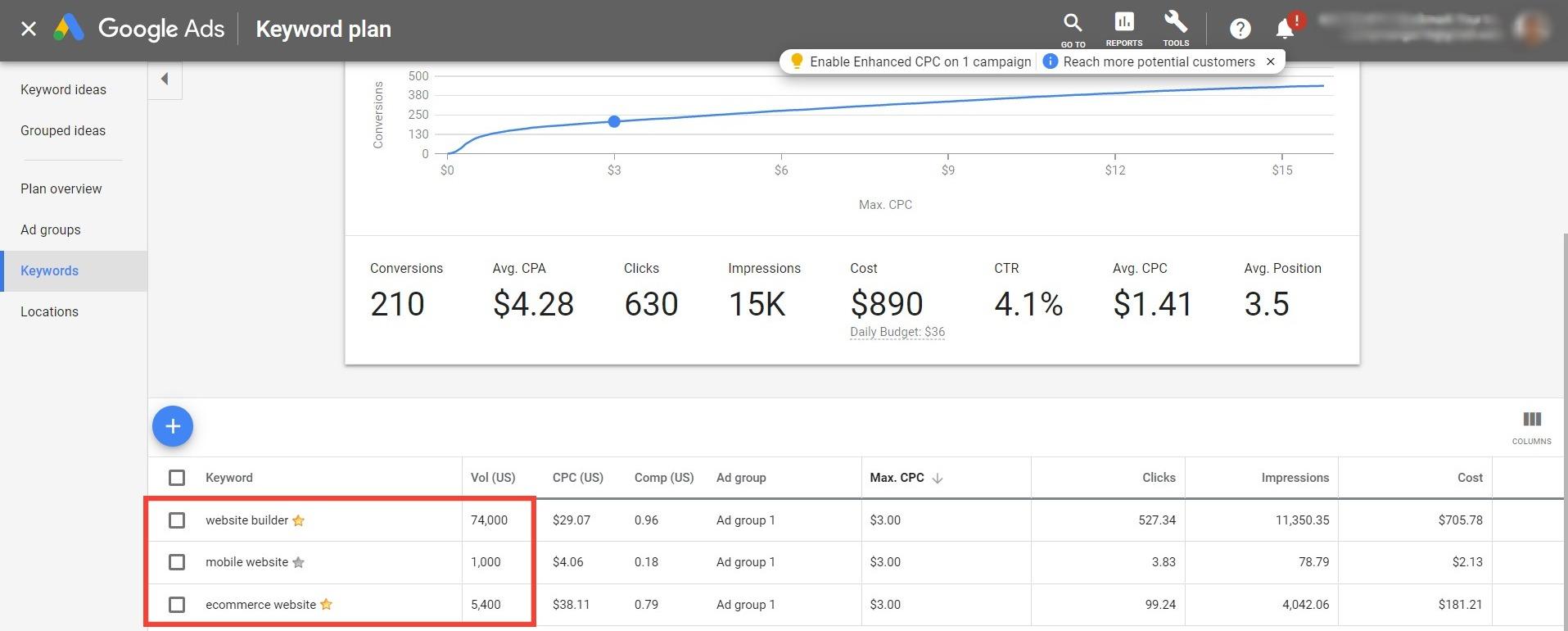 Keyword forecasts - Bookmark Your Life Inc. - Google Ads