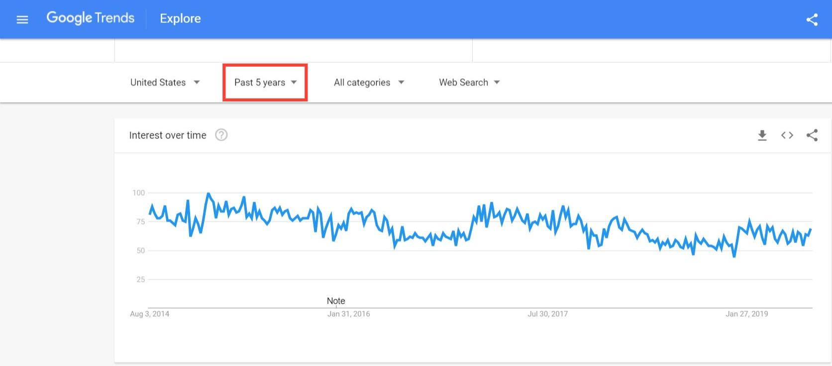 website builder - Explore - Google Trends